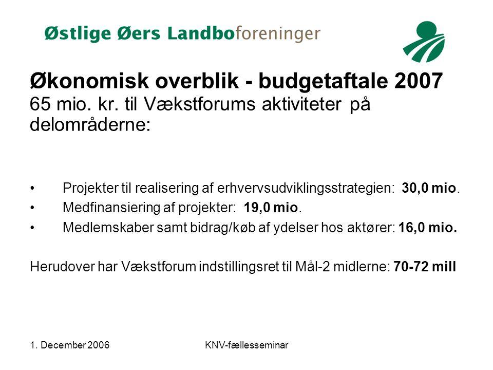 1. December 2006KNV-fællesseminar Økonomisk overblik - budgetaftale 2007 65 mio.