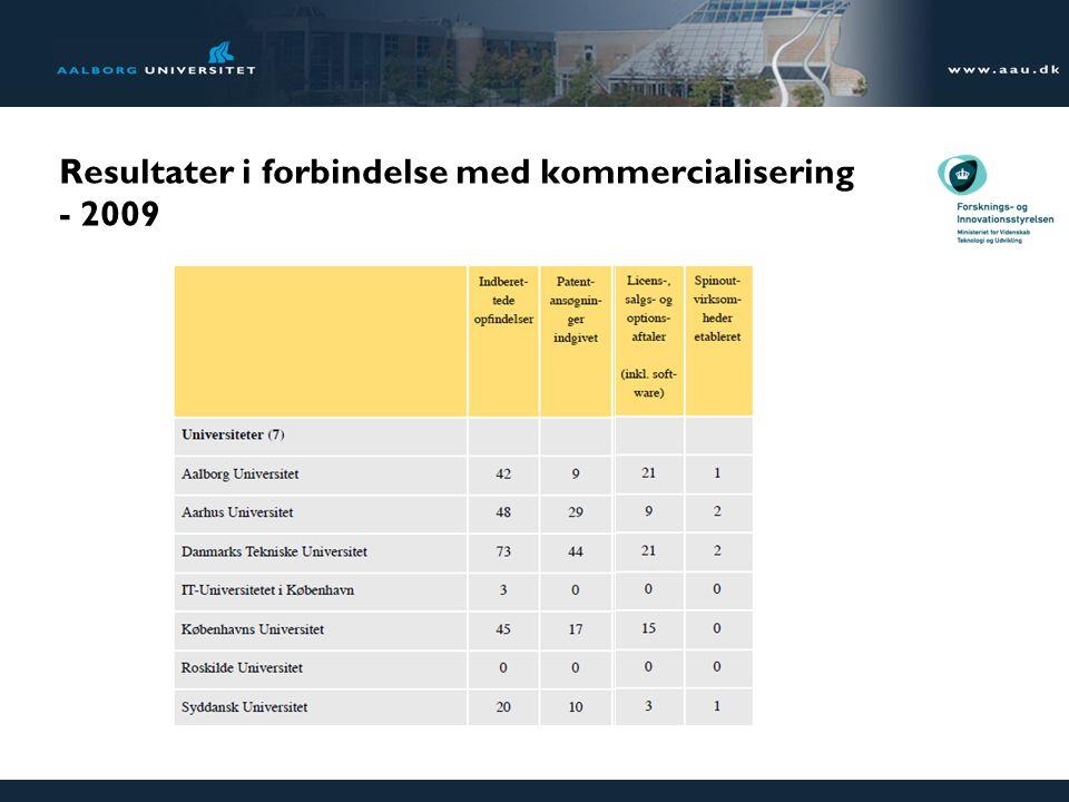 Resultater i forbindelse med kommercialisering - 2009