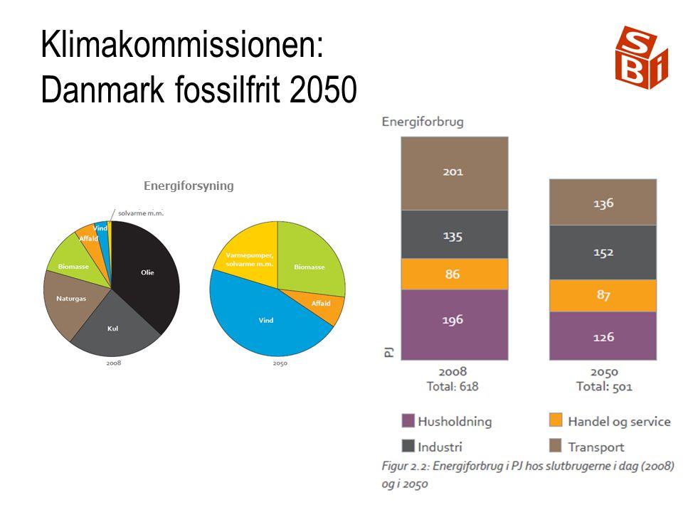 Klimakommissionen: Danmark fossilfrit 2050 Energiforsyning