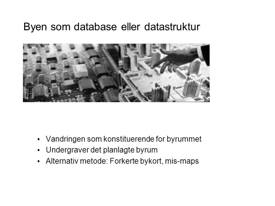 Byen som database eller datastruktur Vandringen som konstituerende for byrummet Undergraver det planlagte byrum Alternativ metode: Forkerte bykort, mis-maps