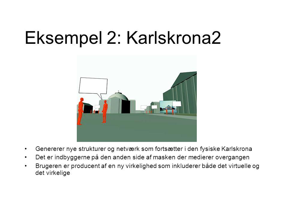 Eksempel 2: Karlskrona2 Genererer nye strukturer og netværk som fortsætter i den fysiske Karlskrona Det er indbyggerne på den anden side af masken der medierer overgangen Brugeren er producent af en ny virkelighed som inkluderer både det virtuelle og det virkelige