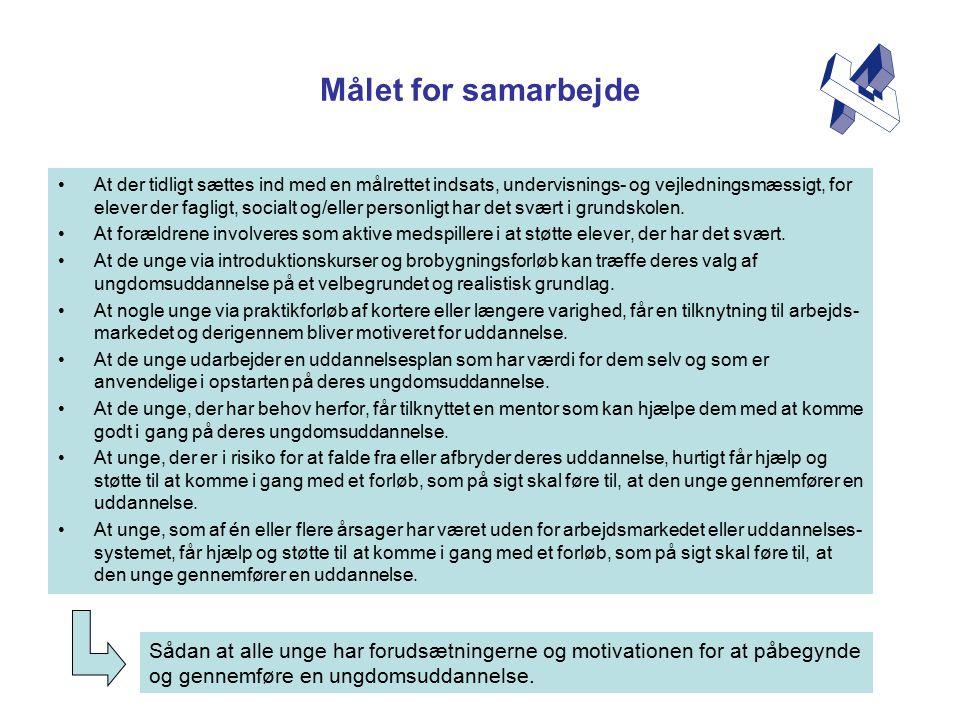 UU Ringkøbing Fjord Målet for samarbejde At der tidligt sættes ind med en målrettet indsats, undervisnings- og vejledningsmæssigt, for elever der fagligt, socialt og/eller personligt har det svært i grundskolen.