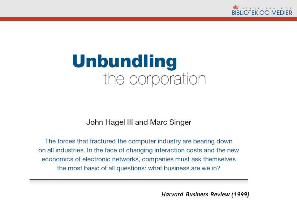 Harvard Business Review (1999)