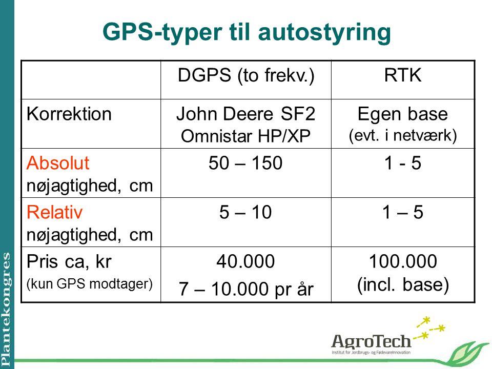GPS-typer til autostyring DGPS (to frekv.)RTK KorrektionJohn Deere SF2 Omnistar HP/XP Egen base (evt.