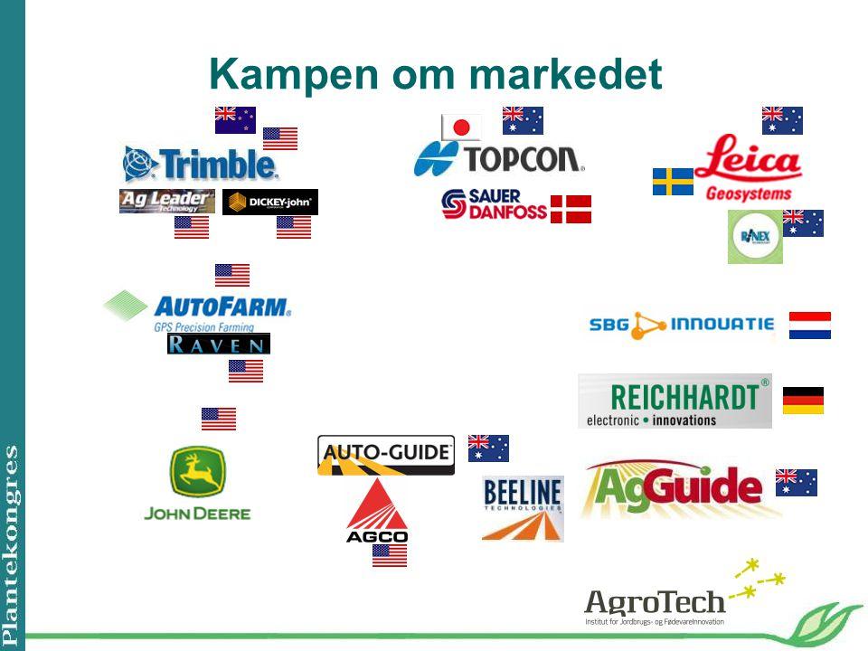 Kampen om markedet
