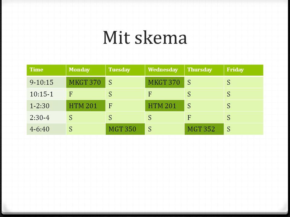 Mit skema TimeMondayTuesdayWednesdayThursdayFriday 9-10:15MKGT 370S SS 10:15-1FSFSS 1-2:30HTM 201F SS 2:30-4SSSFS 4-6:40SMGT 350SMGT 352S
