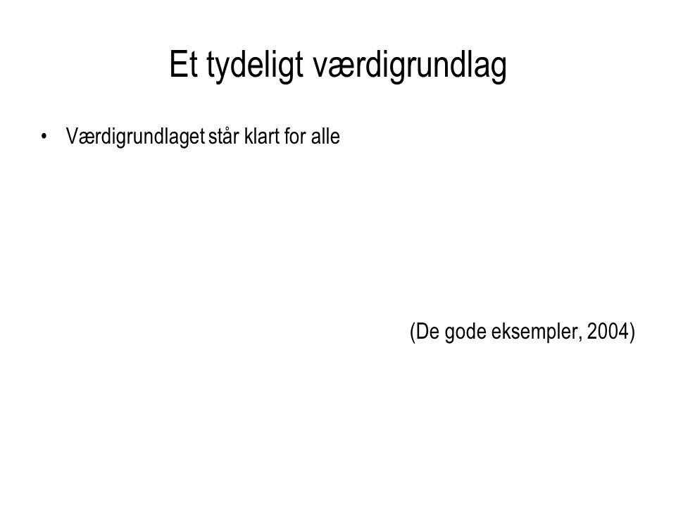 Et tydeligt værdigrundlag Værdigrundlaget står klart for alle (De gode eksempler, 2004)