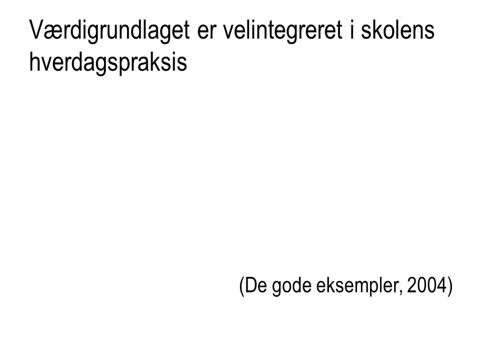 Værdigrundlaget er velintegreret i skolens hverdagspraksis (De gode eksempler, 2004)