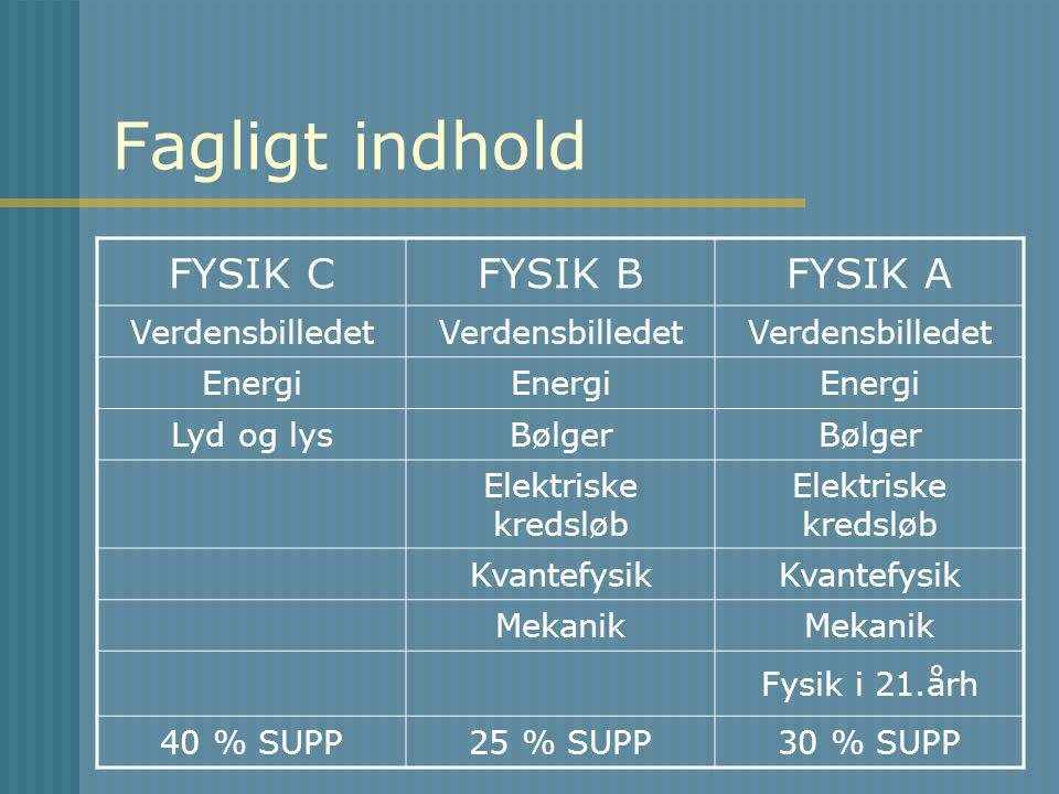 Fagligt indhold FYSIK CFYSIK BFYSIK A Verdensbilledet Energi Lyd og lysBølger Elektriske kredsløb Kvantefysik Mekanik Fysik i 21.årh 40 % SUPP25 % SUPP30 % SUPP