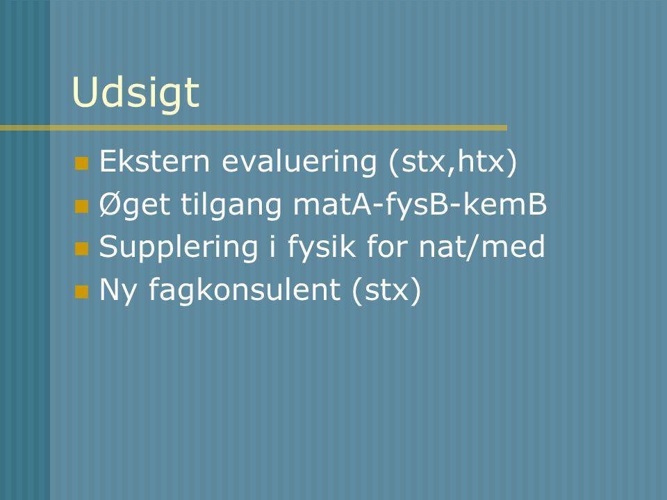 Udsigt Ekstern evaluering (stx,htx) Øget tilgang matA-fysB-kemB Supplering i fysik for nat/med Ny fagkonsulent (stx)