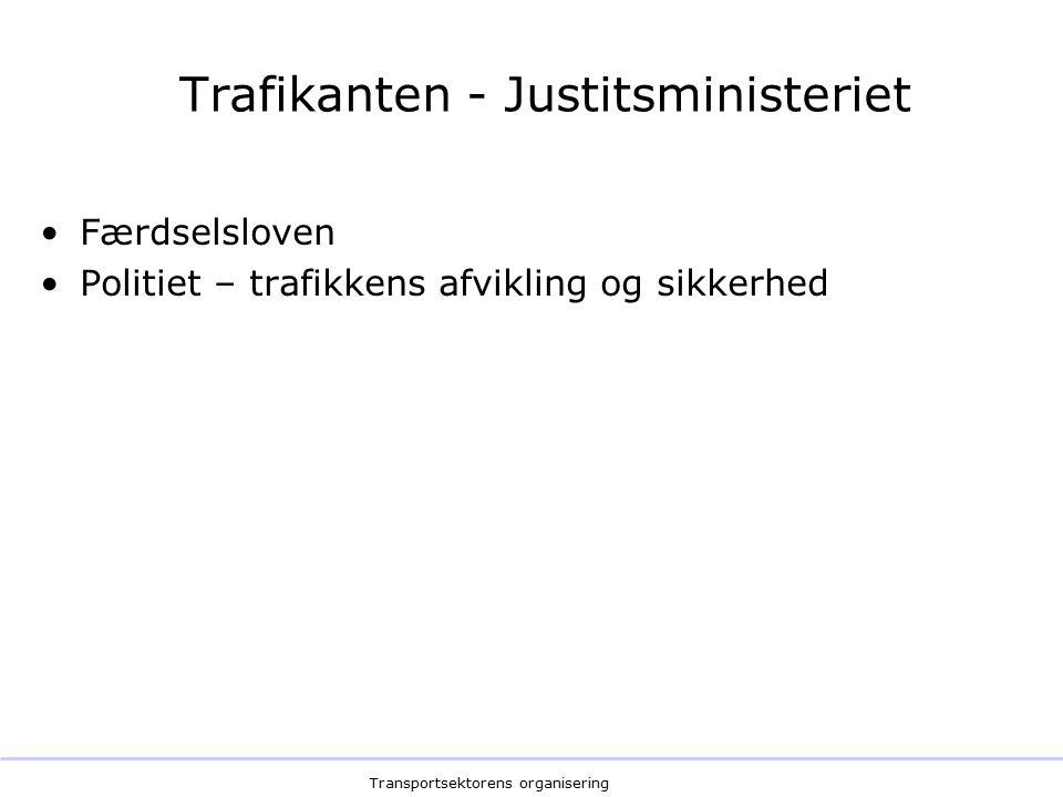Transportsektorens organisering Trafikanten - Justitsministeriet Færdselsloven Politiet – trafikkens afvikling og sikkerhed