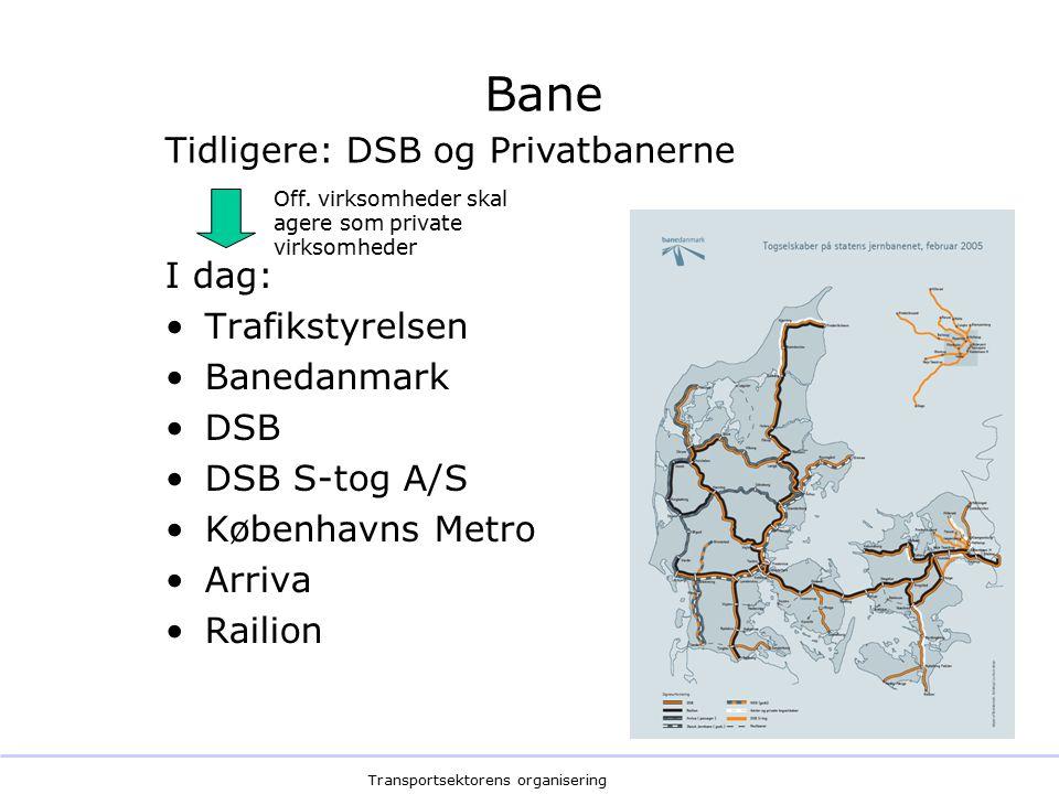 Transportsektorens organisering Bane I dag: Trafikstyrelsen Banedanmark DSB DSB S-tog A/S Københavns Metro Arriva Railion Tidligere: DSB og Privatbanerne Off.