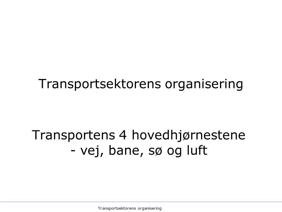 Transportens 4 hovedhjørnestene - vej, bane, sø og luft