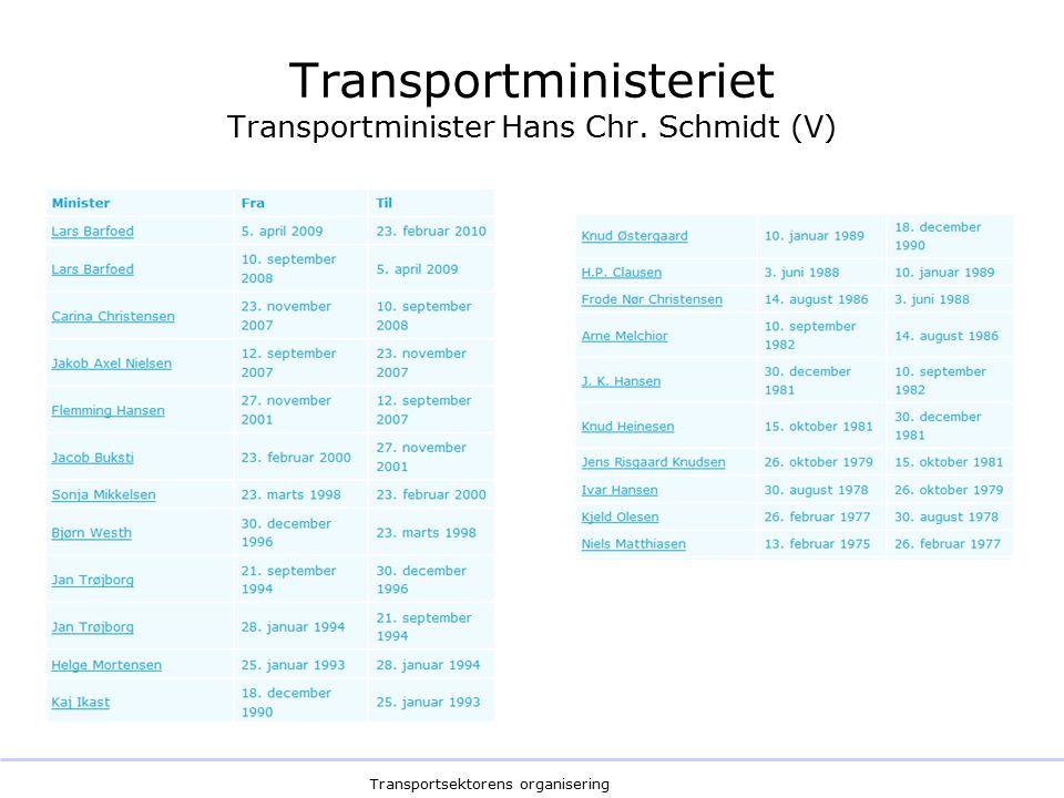 Transportsektorens organisering Transportministeriet Transportminister Hans Chr. Schmidt (V)