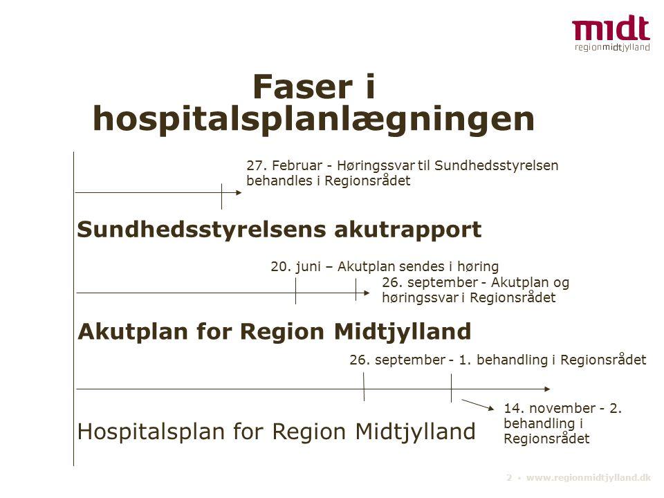 2 ▪ www.regionmidtjylland.dk Faser i hospitalsplanlægningen Sundhedsstyrelsens akutrapport Hospitalsplan for Region Midtjylland Akutplan for Region Midtjylland 27.