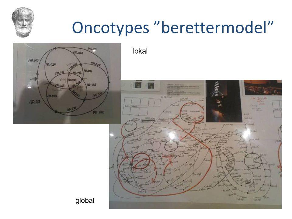 Oncotypes berettermodel global lokal