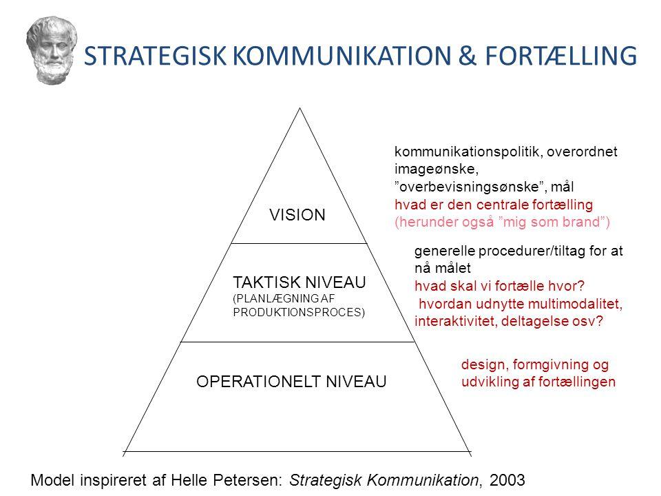 STRATEGISK KOMMUNIKATION & FORTÆLLING VISION kommunikationspolitik, overordnet imageønske, overbevisningsønske , mål hvad er den centrale fortælling (herunder også mig som brand ) TAKTISK NIVEAU (PLANLÆGNING AF PRODUKTIONSPROCES) OPERATIONELT NIVEAU generelle procedurer/tiltag for at nå målet hvad skal vi fortælle hvor.