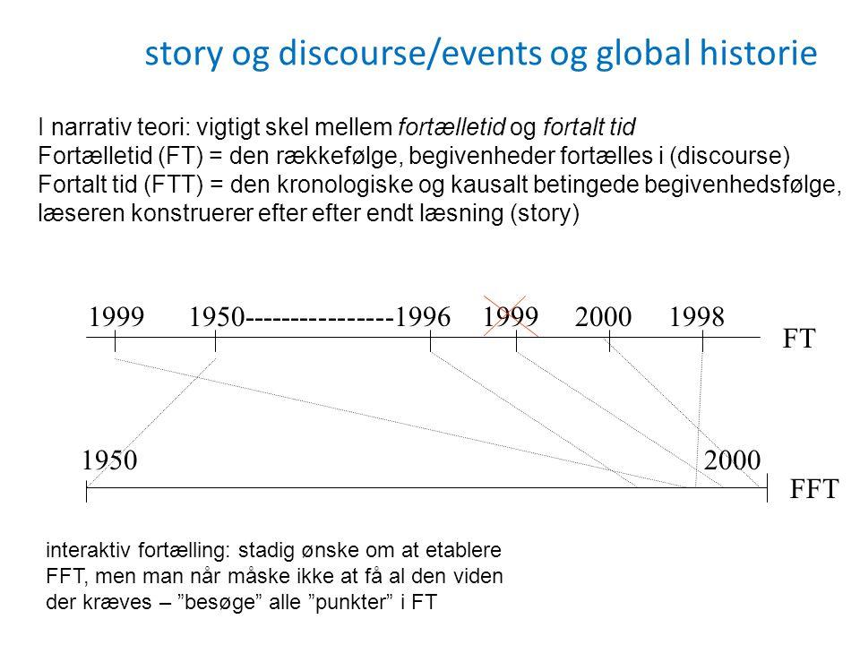 story og discourse/events og global historie I narrativ teori: vigtigt skel mellem fortælletid og fortalt tid Fortælletid (FT) = den rækkefølge, begivenheder fortælles i (discourse) Fortalt tid (FTT) = den kronologiske og kausalt betingede begivenhedsfølge, læseren konstruerer efter efter endt læsning (story) 1950----------------19961999 20001998 FT 19502000 FFT interaktiv fortælling: stadig ønske om at etablere FFT, men man når måske ikke at få al den viden der kræves – besøge alle punkter i FT