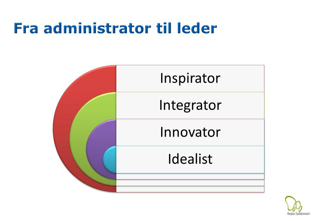 Inspirator Integrator Innovator Idealist