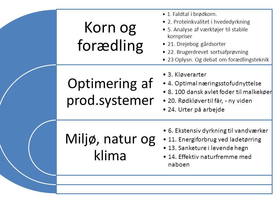Korn og forædling Optimering af prod.systemer Miljø, natur og klima 1.