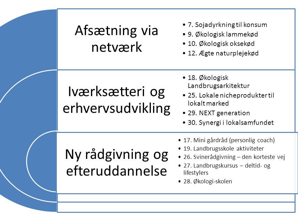 Afsætning via netværk Iværksætteri og erhvervsudvikling Ny rådgivning og efteruddannelse 7.