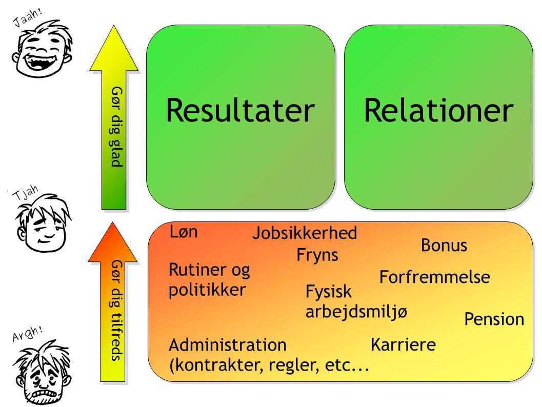 Resultater Relationer Løn Fysisk arbejdsmiljø Karriere Administration (kontrakter, regler, etc...