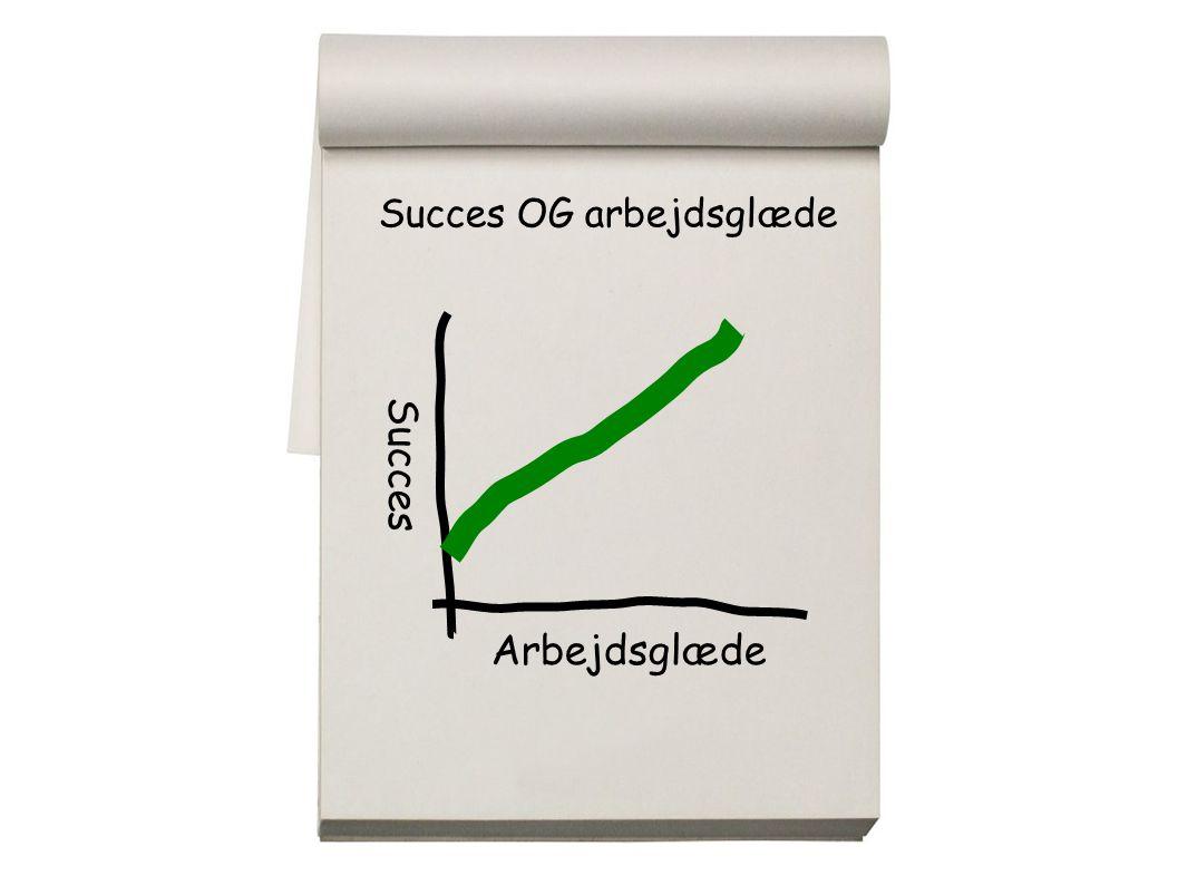 Arbejdsglæde Succes Succes OG arbejdsglæde