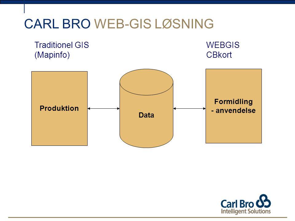 Data Formidling - anvendelse Produktion Traditionel GIS (Mapinfo) WEBGIS CBkort CARL BRO WEB-GIS LØSNING