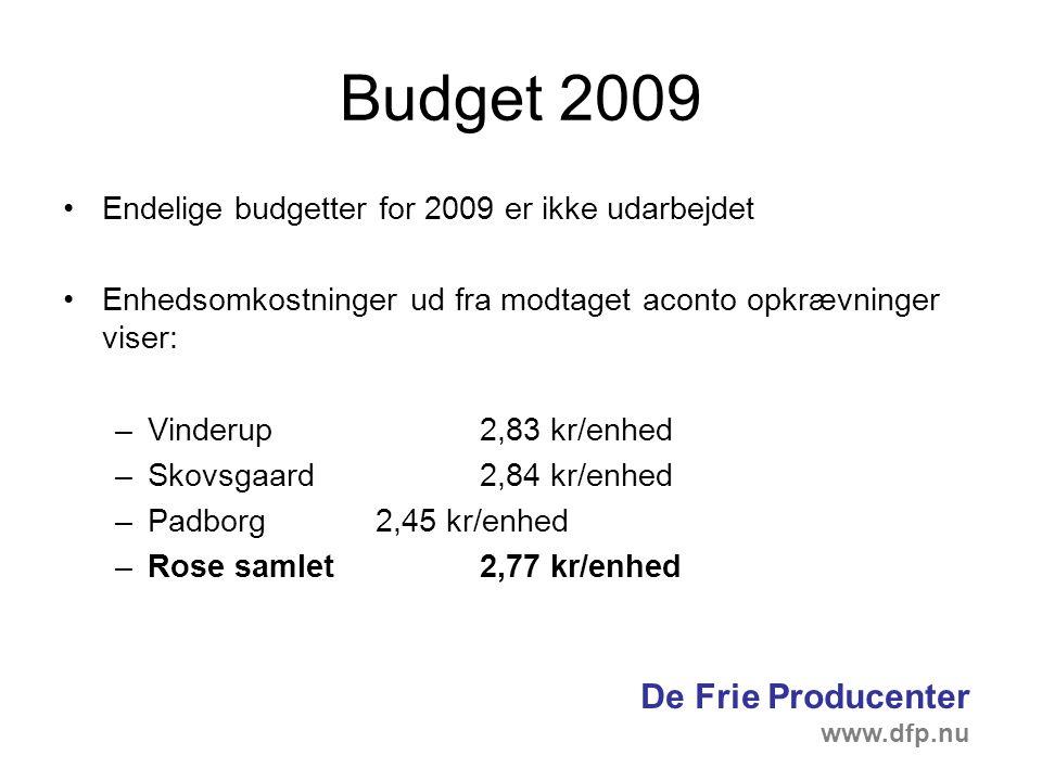 Budget 2009 Endelige budgetter for 2009 er ikke udarbejdet Enhedsomkostninger ud fra modtaget aconto opkrævninger viser: –Vinderup2,83 kr/enhed –Skovsgaard2,84 kr/enhed –Padborg2,45 kr/enhed –Rose samlet2,77 kr/enhed De Frie Producenter www.dfp.nu