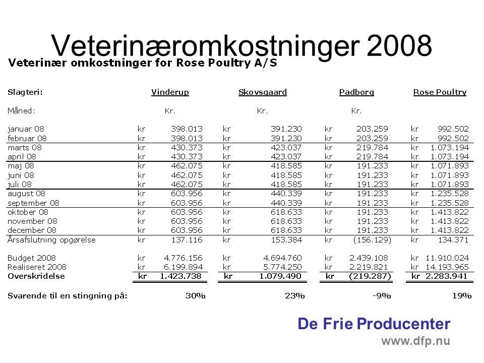 Veterinæromkostninger 2008 De Frie Producenter www.dfp.nu