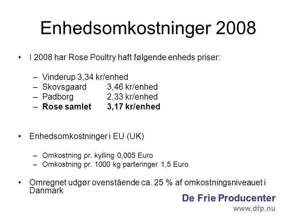 Enhedsomkostninger 2008 I 2008 har Rose Poultry haft følgende enheds priser: –Vinderup3,34 kr/enhed –Skovsgaard3,46 kr/enhed –Padborg2,33 kr/enhed –Rose samlet3,17 kr/enhed Enhedsomkostninger i EU (UK) –Omkostning pr.