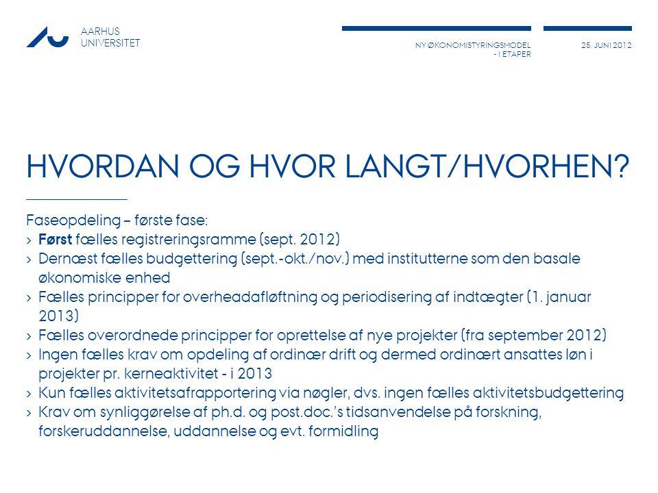 NY ØKONOMISTYRINGSMODEL - I ETAPER 25. JUNI 2012 AARHUS UNIVERSITET HVORDAN OG HVOR LANGT/HVORHEN.