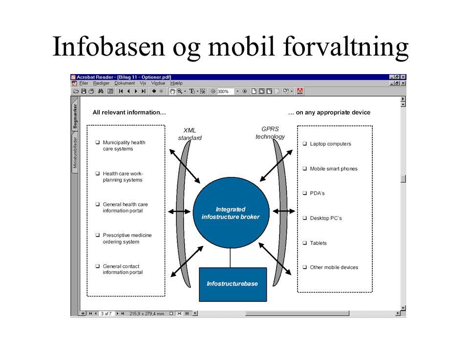 Infobasen og mobil forvaltning