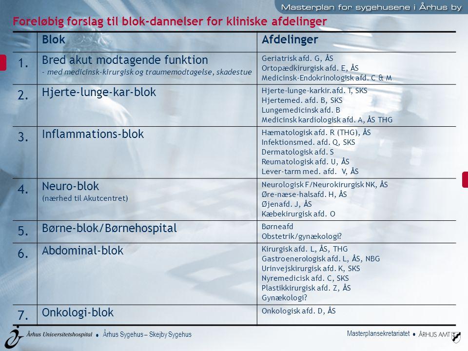 Århus Sygehus – Skejby Sygehus Masterplansekretariatet Foreløbig forslag til blok-dannelser for kliniske afdelinger BlokAfdelinger 1.