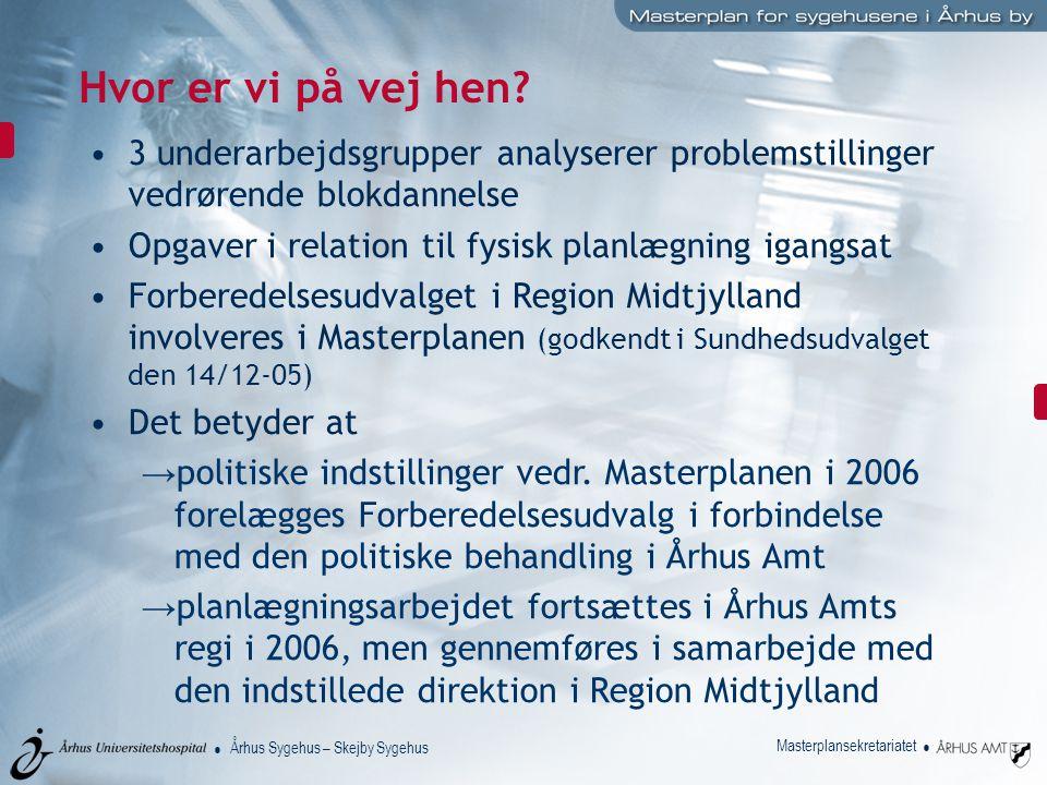 Århus Sygehus – Skejby Sygehus Masterplansekretariatet Hvor er vi på vej hen.