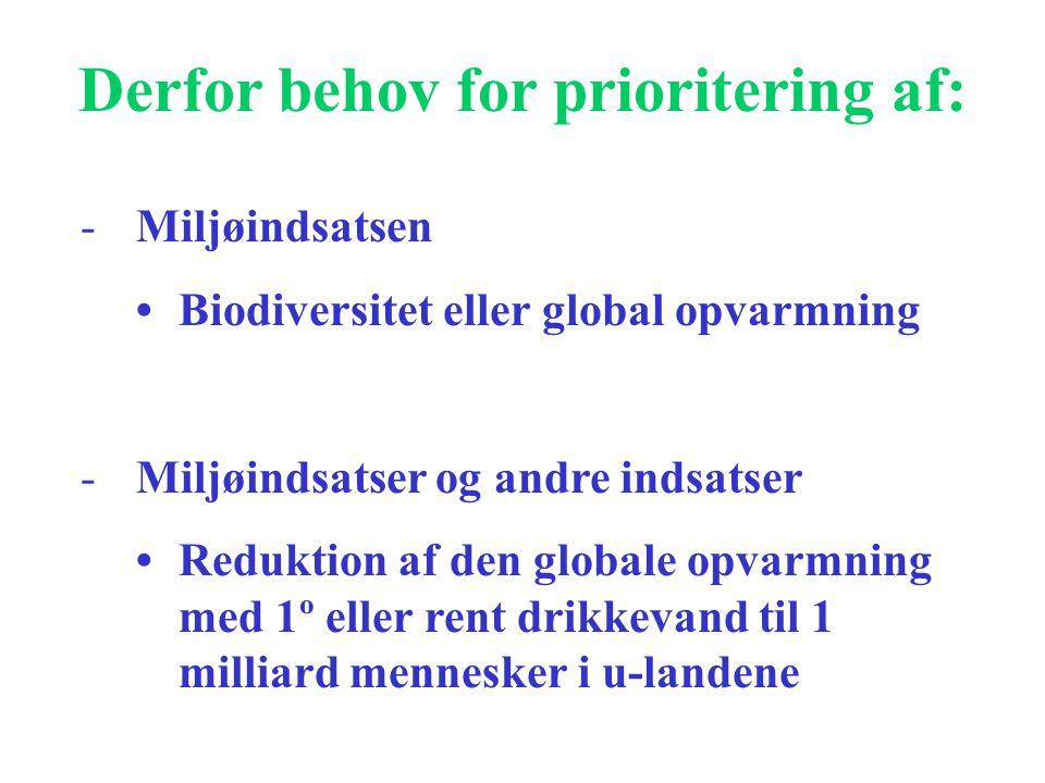 Derfor behov for prioritering af: -Miljøindsatsen Biodiversitet eller global opvarmning -Miljøindsatser og andre indsatser Reduktion af den globale opvarmning med 1º eller rent drikkevand til 1 milliard mennesker i u-landene