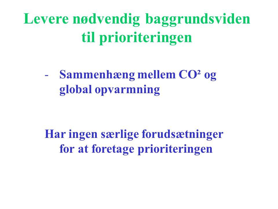 Levere nødvendig baggrundsviden til prioriteringen -Sammenhæng mellem CO² og global opvarmning Har ingen særlige forudsætninger for at foretage prioriteringen