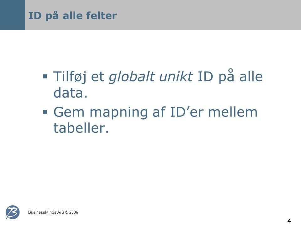 BusinessMinds A/S © 2006 4 ID på alle felter  Tilføj et globalt unikt ID på alle data.