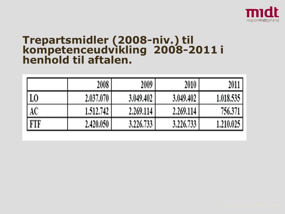 5 ▪ www.regionmidtjylland.dk Trepartsmidler (2008-niv.) til kompetenceudvikling 2008-2011 i henhold til aftalen.