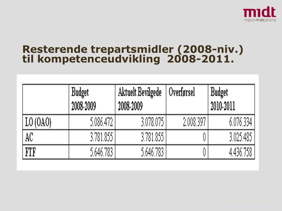 6 ▪ www.regionmidtjylland.dk Resterende trepartsmidler (2008-niv.) til kompetenceudvikling 2008-2011.