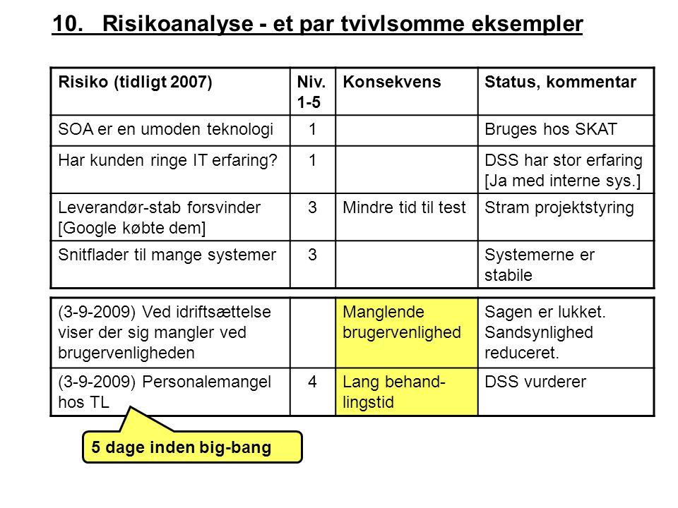 10. Risikoanalyse - et par tvivlsomme eksempler Risiko (tidligt 2007)Niv.