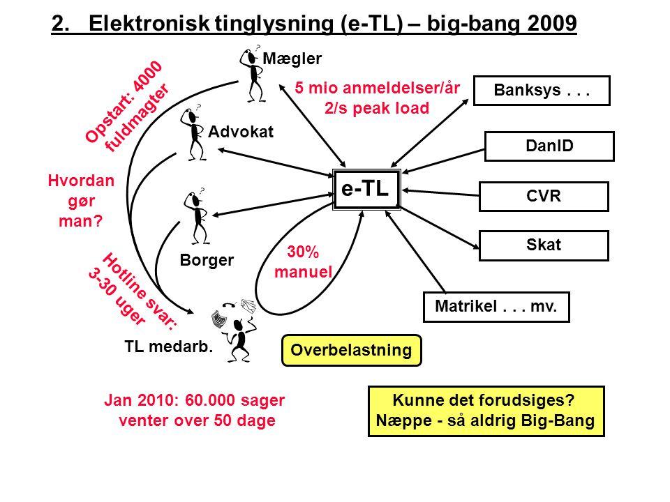 e-TL Banksys... 2.