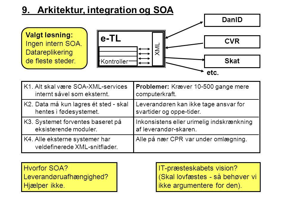 e-TL DanID 9. Arkitektur, integration og SOA CVR Skat K1.