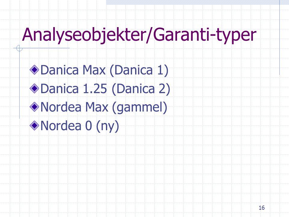 16 Analyseobjekter/Garanti-typer Danica Max (Danica 1) Danica 1.25 (Danica 2) Nordea Max (gammel) Nordea 0 (ny)