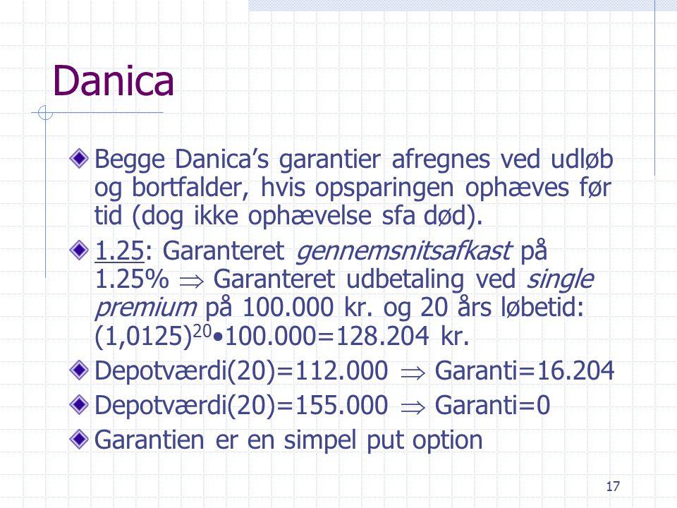 17 Danica Begge Danica's garantier afregnes ved udløb og bortfalder, hvis opsparingen ophæves før tid (dog ikke ophævelse sfa død).