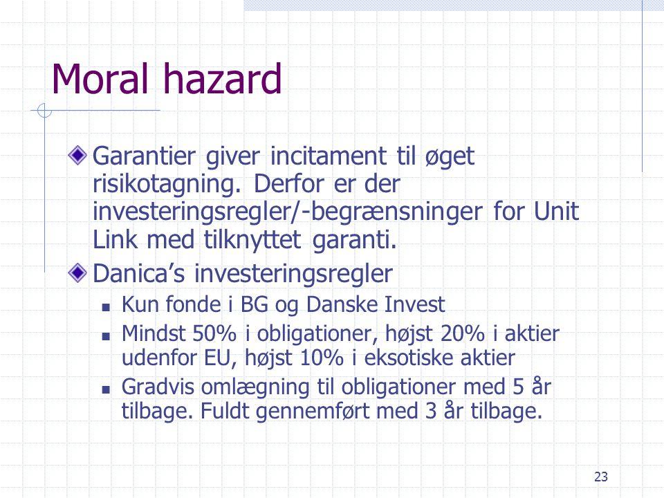 23 Moral hazard Garantier giver incitament til øget risikotagning.