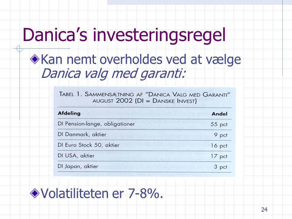 24 Danica's investeringsregel Kan nemt overholdes ved at vælge Danica valg med garanti: Volatiliteten er 7-8%.