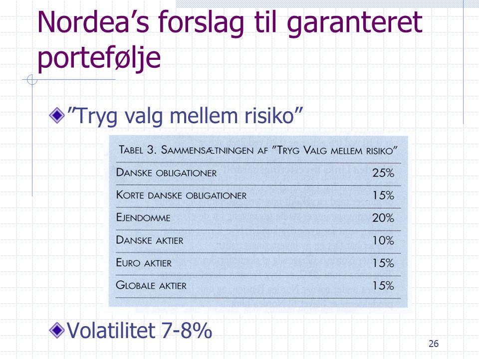26 Nordea's forslag til garanteret portefølje Tryg valg mellem risiko Volatilitet 7-8%