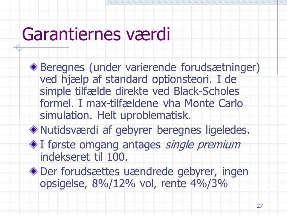 27 Garantiernes værdi Beregnes (under varierende forudsætninger) ved hjælp af standard optionsteori.