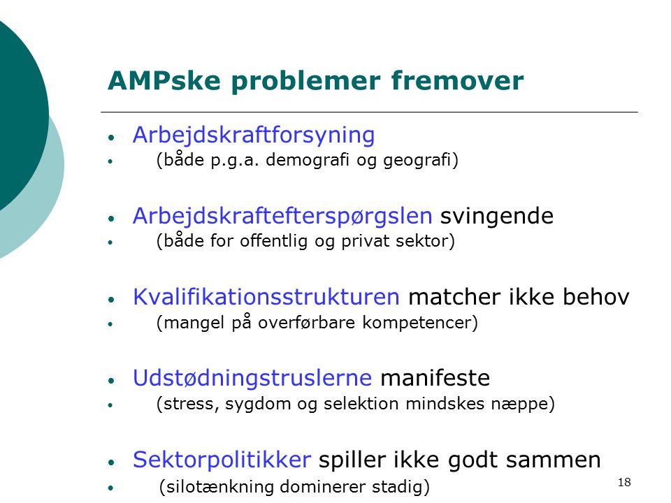 18 AMPske problemer fremover Arbejdskraftforsyning (både p.g.a.